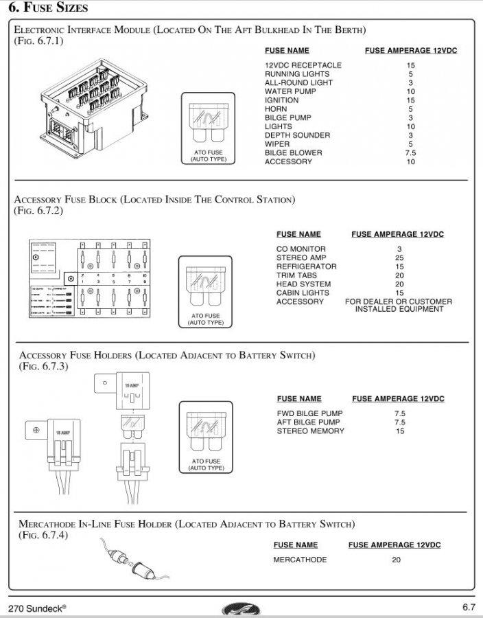 270SD Fuse Blocks.JPG